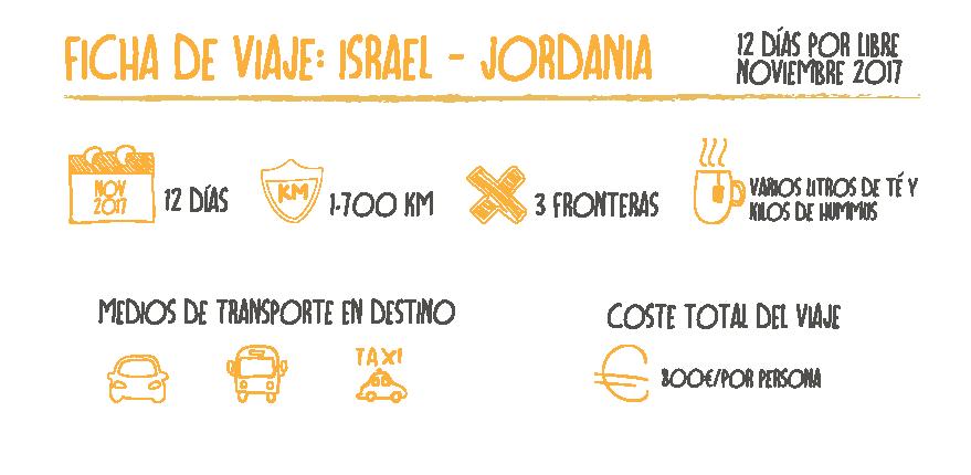 Ficha de Viaje Israel - Jordania